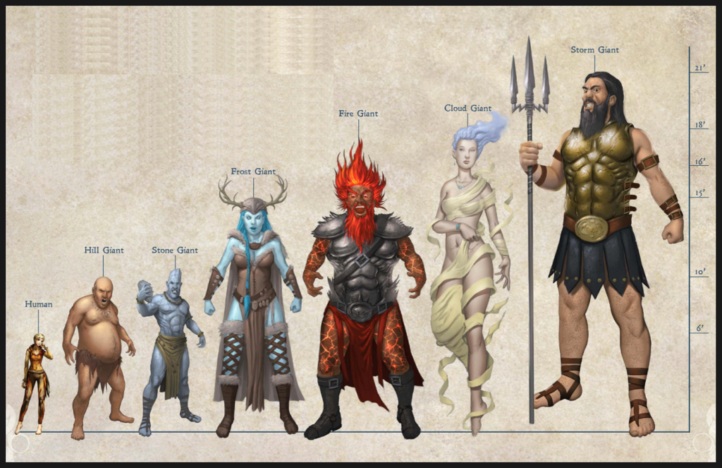 Giants from Pathfinder RPG